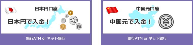 中国VPN